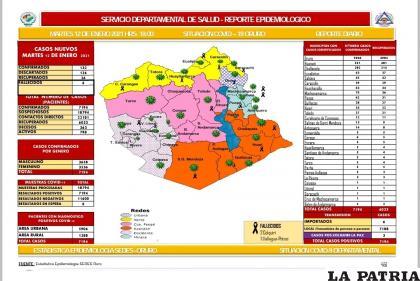 Oruro reportó 363 decesos por Covid-19   /Sedes