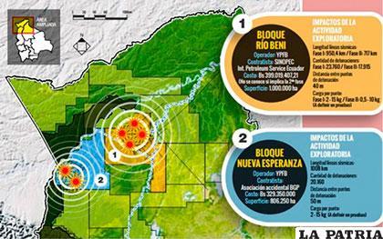 Mapa de las áreas de intervención exploratoria /cedib