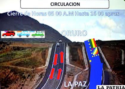 El carril que va de Oruro a La Paz estará habilitado para la circulación vehicular; en el otro será el