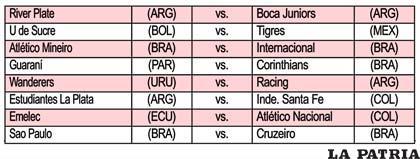 Próximos encuentros en los octavos de final de la Copa Libertadores