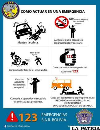 Explicación resumida elaborada por el SAR Bolivia