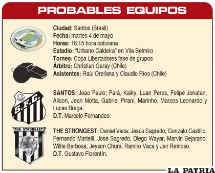 PROBABLES  EQUIPOS
