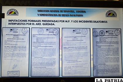 Imputaciones formales y otros documentos referentes al caso  presentado