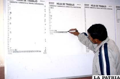Escrutinio en Oruro