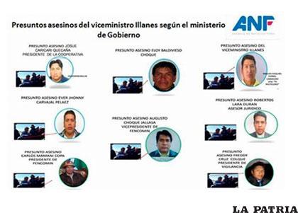 Las fotos que presentó el Ministerio de Gobierno con nombres de los acusados /ANF