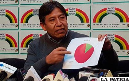 Bolivia pide a la ONU verificar problemas de su comercio en Chile