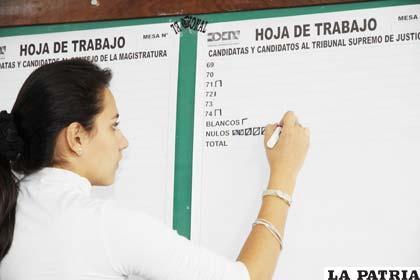 A pesar que el voto nulo ganó en las elecciones del 16 de octubre, se prepara la posesión de nuevos magistrados