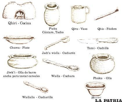 Nuestros idiomas originarios aymara for Utensilios de cocina nombres e imagenes