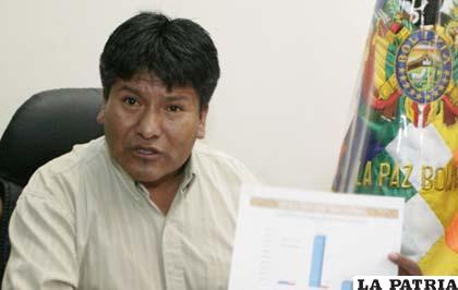 Víctor Hugo Vásquez, candidato masista para gobernador de Oruro